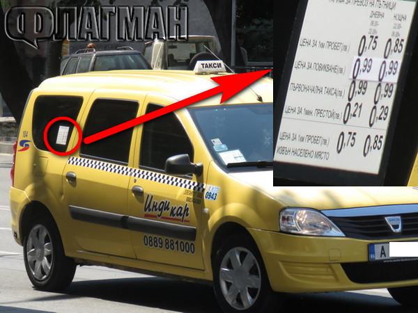 Работа оператор такси беляево
